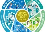 [국민의 기업] 전자정부지원사업, 디지털 정부혁신으로 국민 편익 향상에 앞장