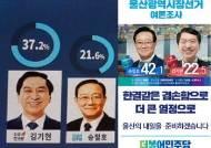 항만공사 사장직도 거론···'후보매수 의혹' 송병기 수첩 파문