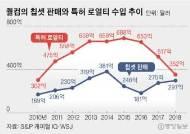 공정위, 퀄컴에 '맞상고' 준비중···1조원대 소송 대법원 간다