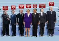 시진핑 주석의 키, 실제로 얼마나 될까?