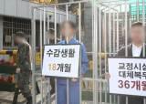 양심적 <!HS>병역거부자<!HE> 처벌 안한다···교도소서 36개월 <!HS>대체복무<!HE>
