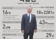 '규제 개혁' 눈물로 호소...박용만 대한상공회의소 회장