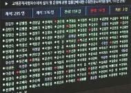 공수처 통과되자마자 위헌 논란···법조계가 내민 3가지 문제