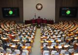 데이터3법 국회 본회의 통과…마이데이터 시대 열린다