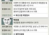 """'윤석열 사단 대학살' 예견됐나…9년전 文 """"검찰인사가 무기"""""""