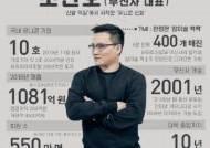 신발 '덕질'로 시작한 유니콘 신화... 조만호 무신사 대표
