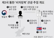 미국 반발, 북한 거부, 안전 문제에도…정부, 개별관광 GO