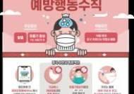 약사회, '우한 폐렴' 비상대응팀 가동