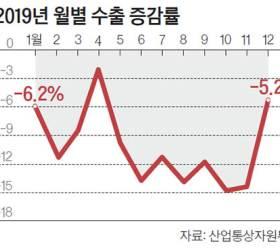 [<!HS>view<!HE>] 한국은 총선, 미국은 대선…선거에 휘둘릴 올 경기