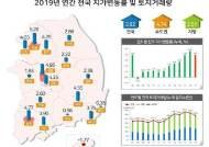3기 신도시 덕에 땅값 쑥…하남·과천 땅값 상승률 전국 최고