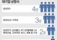 삼성SDI 4명, 카카오 3명…올봄 상장사 40곳 사외이사 61명 바꿔야