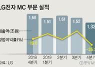 [경제 브리핑] LG전자 작년 62조 사상최대 매출, 스마트폰은 계속 부진