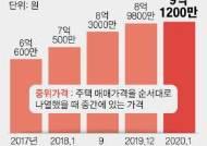 서울 아파트 중간가격 9억 돌파…절반 가까이 '고가주택'