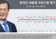 文 지지율 48%, 4주만에 부정 평가 앞질러···민주당도 42% [리얼미터]