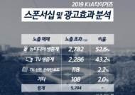 KIA, 지난 시즌 7위지만...광고 노출 효과는 '대박'