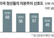 [view] 1% 대 99% 양극화 담론에 전 세계 젊은 관객들 큰 반향