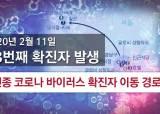 [<!HS>그래픽<!HE> PLAY] 코로나 바이러스 확진자 28명 동선…'중앙일보 코로나맵'