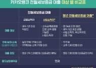 카카오뱅크, '전월세보증금 대출' 사업소득자·청년으로 대상 확대