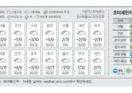 [오늘의 날씨] 2월 19일