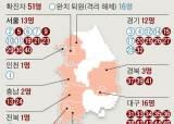 """""""거리 전쟁난 듯…약국 열자 손소독제 200개 동나"""""""