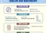 """한국동서발전 """"코로나 지역사회 피해 최소화"""" 종합지원대책 시행"""