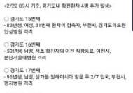 경기·인천서 6명 신종코로나 추가 확진…2명은 대구 신천지 집회 참가자