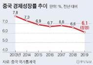 코로나·부채·무역전쟁·홍콩민주화…중국 경제 4중고