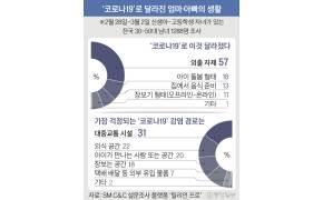 """""""삼시세끼 돌밥돌밥""""…코로나19로 달라진 육아 생활의 고충"""