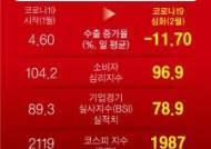 """""""회복 걸림돌""""→""""경기 전반 위축"""" 한달 새 바뀐 KDI 경기 진단"""
