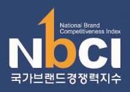 [2020 국가브랜드경쟁력 지수]래미안ㆍLG휘센ㆍ삼성 노트북ㆍ쏘나타ㆍ아반떼 17년 연속 1위