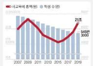 """사교육비 월 32만원 역대 최고, 정부는 되려 """"소득증가 때문"""""""