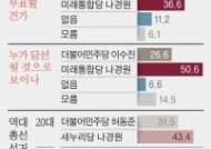 [총선 D-30 중앙일보 여론조사] 초박빙 동작을, 60대 이상선 나경원 우세 40대선 이수진