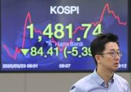 파랗게 질린 증시…코스피·코스닥 6%대 폭락, 사이드카 발동