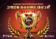 중앙일보 후원 '2020 고객감동 우수브랜드대상 1위' 후보 공모