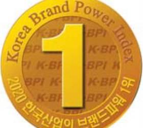 [2020년 제 22차 한국산업의 <!HS>브랜드<!HE>파워(K-BPI) 골든<!HS>브랜드<!HE>] 시장위기 때 <!HS>힘<!HE>을 발휘하는 '잘 키운 <!HS>브랜드의<!HE> <!HS>힘<!HE>'