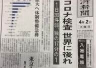 """""""日 코로나검사 너무 안한다""""···닛케이 '아베 공수표'에 돌직구"""