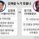 '영원한 재야' 장기표의 추격···'친노 안방' 김해을 심상찮다