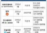 [한국의 실리콘밸리, 판교] '집콕' 3040 지갑 활짝…인테리어 시장 키우는 스타트업들