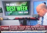 일주일 660만 실업자 쏟아진 美…증시는 되레 10%대 반등 왜