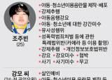 """""""최소 38개 대화방"""" 검찰, 조주빈 범죄단체<!HS>죄<!HE> 적극 검토"""