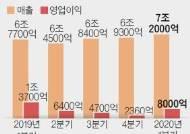 LG디스플레이 1분기 영업익 -3619억, 하이닉스는 8003억 반등