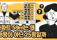 아파트 59㎡는 왜 18평 아닌 25평일까···'전용면적'의 비밀