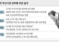"""경찰, 오거돈 전담팀 24명 꾸려 수사 본격화 """"출석 불응 땐 체포영장"""""""