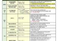 건국대, 입시안내와 고교-대학 연계프로그램 온라인 진행