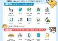 KB국민카드, 전용ARS와 고객센터를 통한 긴급재난지원금 신청 개시