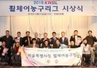 대한장애인체육회, 장애인실업팀 지원