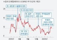 [원터치 경제] 미-중 신냉전과 희토류