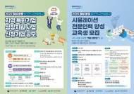 한국전기연구원, 지역기업 제품 개발 지원사업 시행