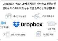 ㈜소프트플러스 '중소기업 클라우드 서비스 적용 확산 사업' 공급기업 선정