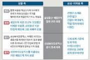 """재계 """"삼성 괘씸죄 걸린 듯"""" 그룹 측 """"구속 땐 경영 공백"""""""